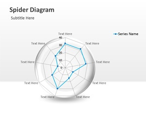 PowerPoint Spider Diagram Template is a free radar chart for PowerPoint presentations that you can download as an editable chart template