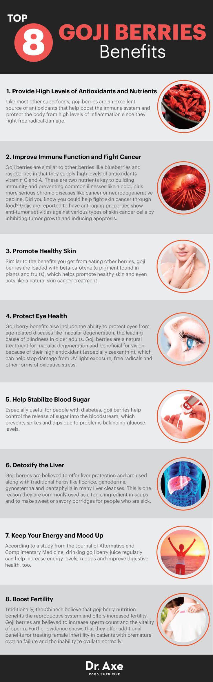 Goji Berries: Antioxidant & Anti-inflammatory Superfruit - Dr. Axe