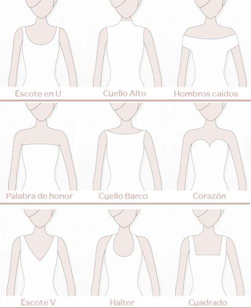Tipos de escotes