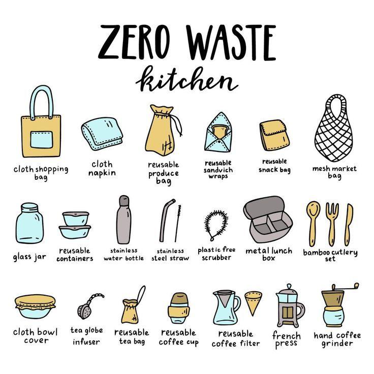 5 Einfache Tipps Um Eine Problemlose Küche Mit Null Abfall Zu Schaffen Sie Möchten Eine Küche Mit Null Wa Zero Waste Kitchen Zero Waste Waste Free Living
