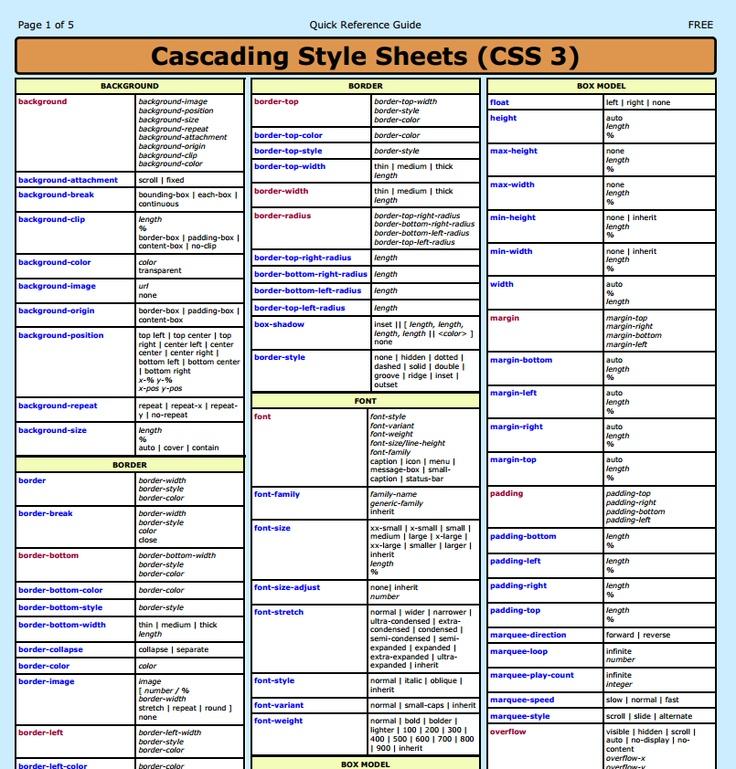 130 best Html Css images on Pinterest Design web, Web development - new blueprint css cheat sheet