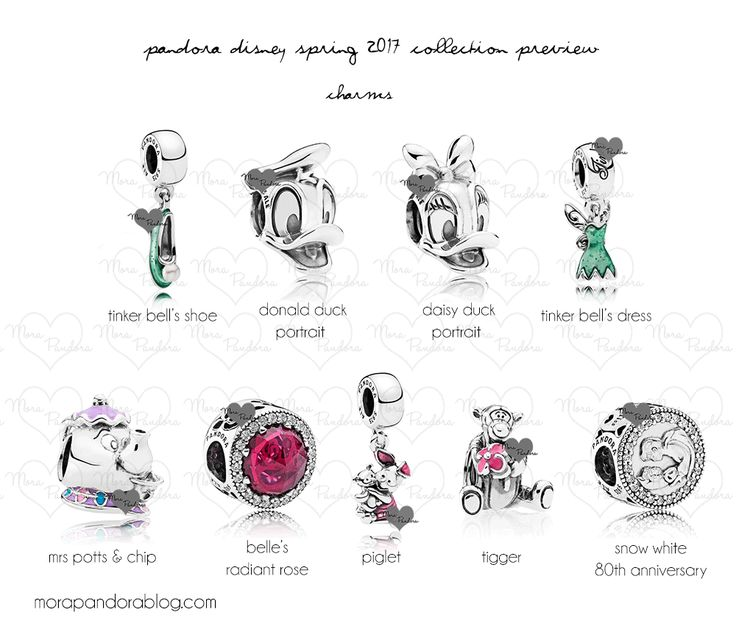 Taking A Closer Look at The 2017 Disney Spring Pandora Collection Due In March!