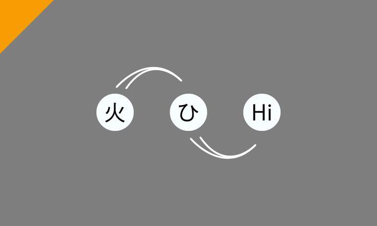 Asialogy olarak hazırladığımız japon alfabesi testi ile kanji hiragana ve katakana testleri çözebilirsiniz.  #kanji #hiragana #katakana #japonca #japanese #asialogy #learnihongo