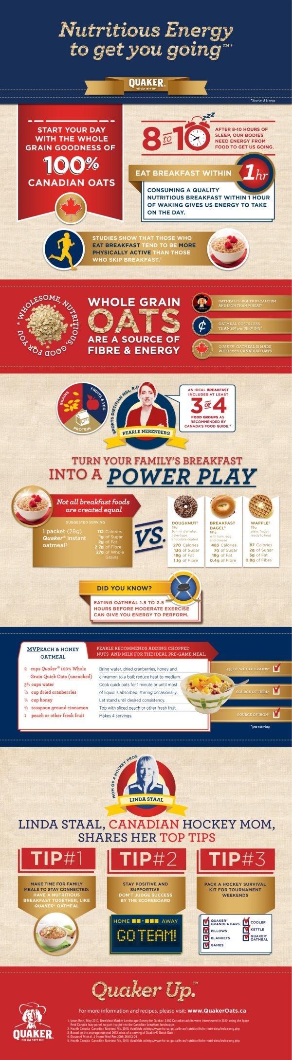 Hockey Mom Tips from Mom of 4 Pro Hockey Players and Quaker #infographic
