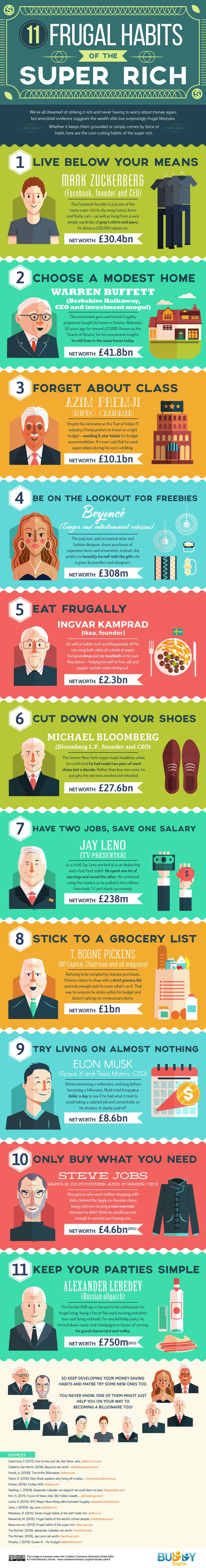 11 frugal habits of the super rich #infographic #Entrepreneur #SuccessStories