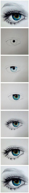 right eye...