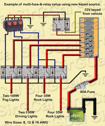 Wire/Fuse Size & Relay explanations Jeep