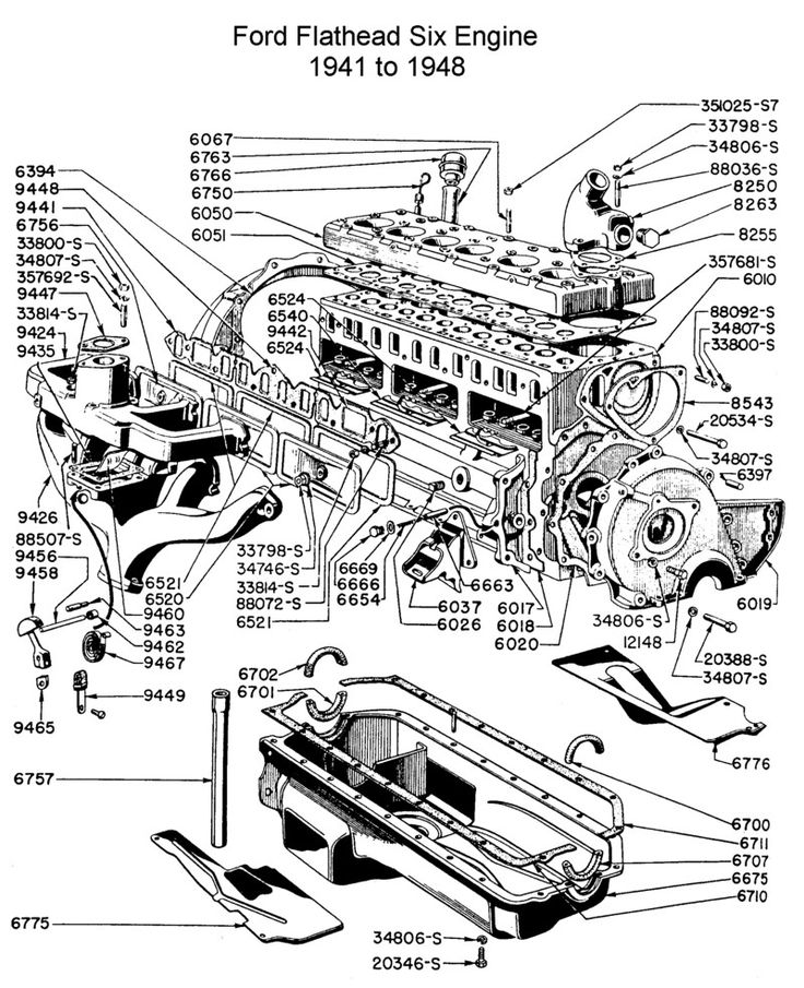 1941-48 Ford six-cylinder engine | Engineering, 1952 ford ...