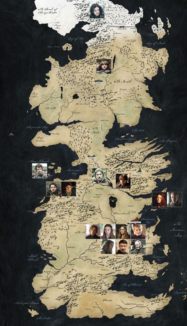 game of thrones westeros board game