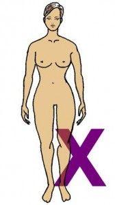 Sind Sie ein X-Typ mit Sanduhr-Figur? Auf www.modefluesterin.de können Sie nachsehen, welcher Figurtyp Sie sind.