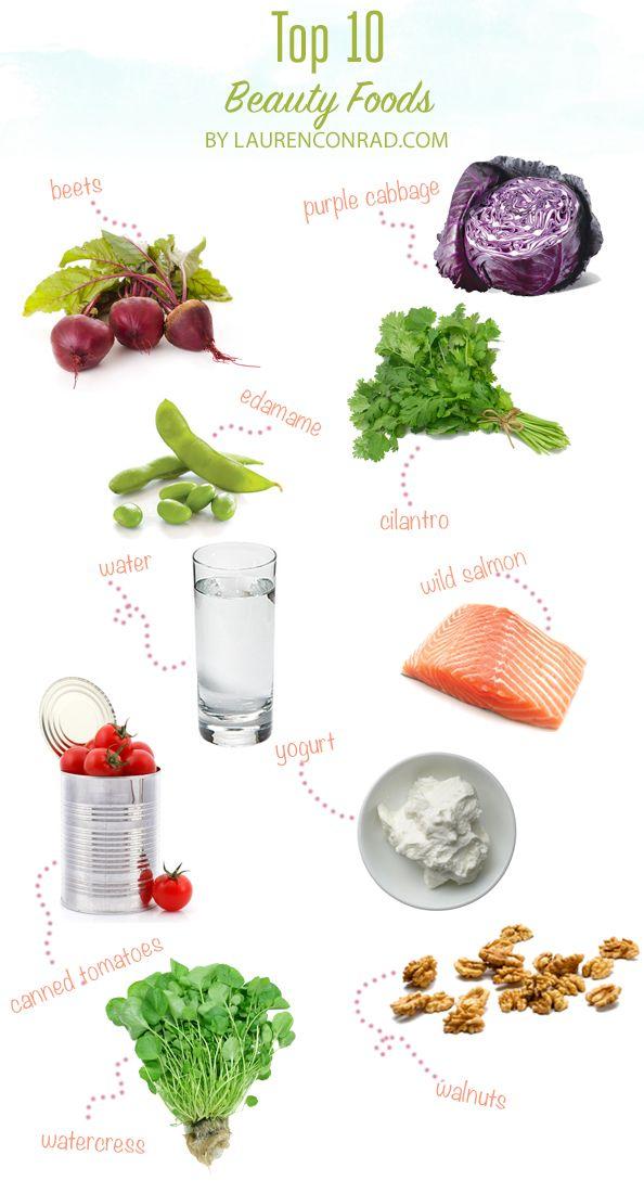 Top 10 beauty foods