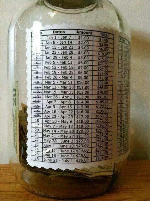 Weekly savings money jar