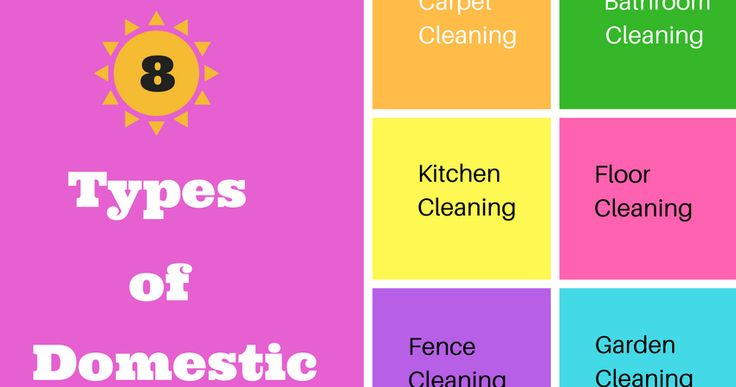 Professional Cleaning Services and Its Types