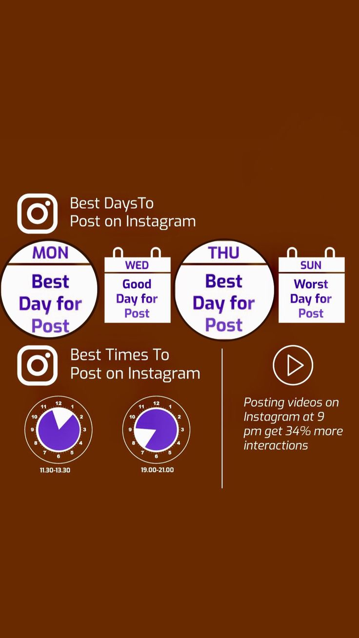 Best Days to Post on Instagram | Best Time to Post on ...