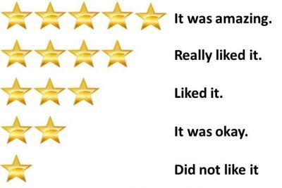 New Amazon Book Review Policies (24 November 2015)