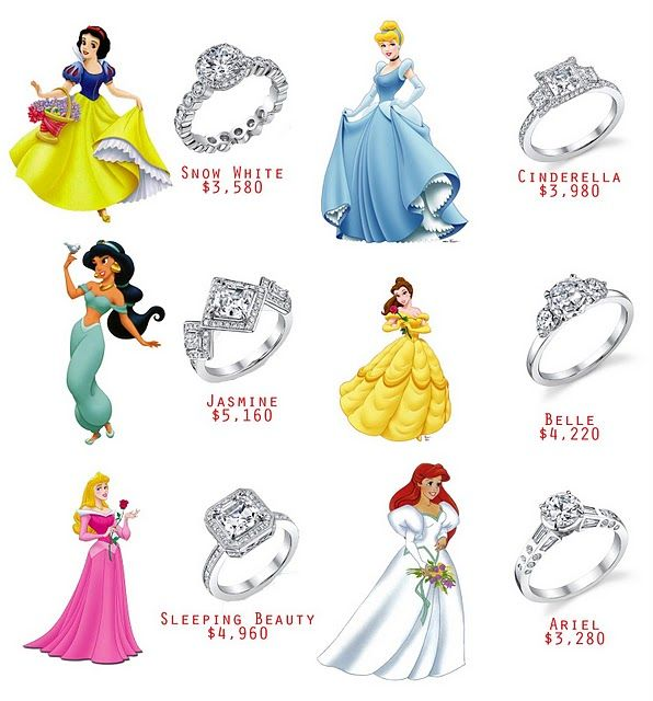 Disney princess themed engagement ring! Ariel's is really pretty.