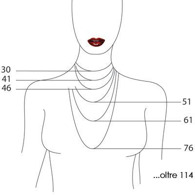 Lunghezza collane