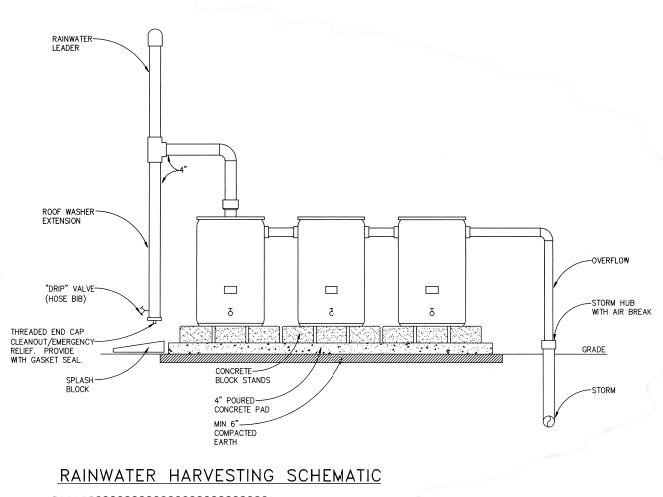 Best 25 Rainwater Harvesting Ideas On Pinterest Rain