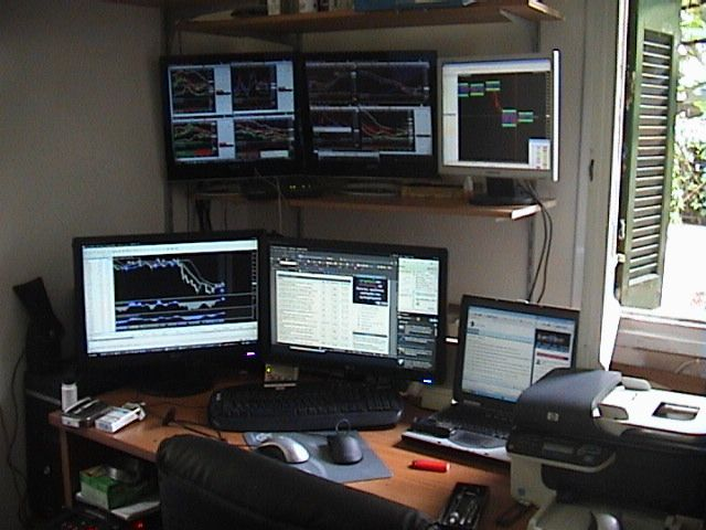 Forex b setups