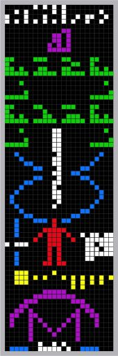 Fermi paradox. Also see wiki entry on Dysgenics.