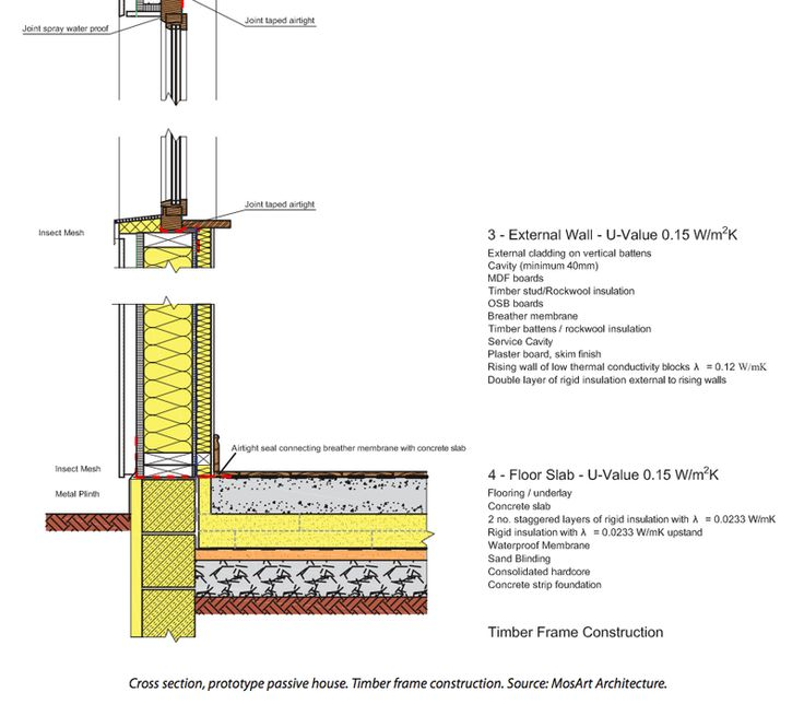 Timber frame passive house design detail construction for Party wall section