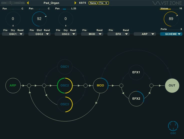 Eclipsis hybrid wavetable synthesizer for Windows designed to create creepy never-heard-before sounds with ease. http://www.vstplanet.com/News/2015/VST-Zone-releases-free-Eclipsis-Hybrid-Wavetable-Synth.htm