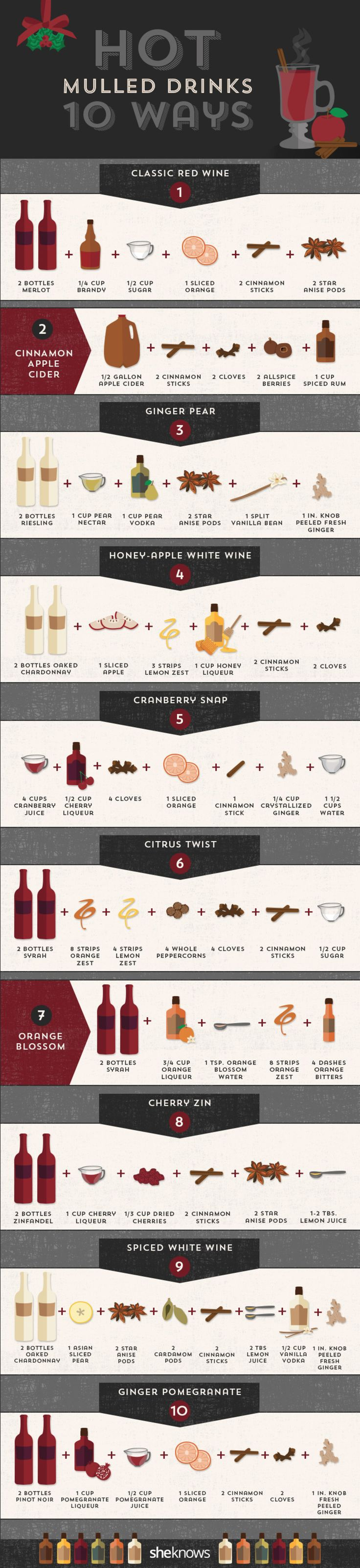If you live in an area where it's super chilly already, try mulling some wine with spices and citrus.