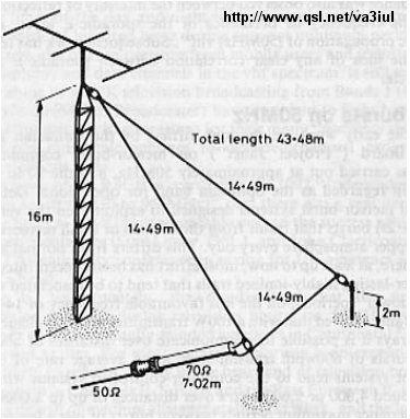 HAM RADIO WIRING - Auto Electrical Wiring Diagram on