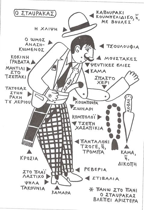the elements of crime 1920s Greek gangster fashion: twirly moustache, beauty marks, cuffed plaid pants, prayer beads, knife.