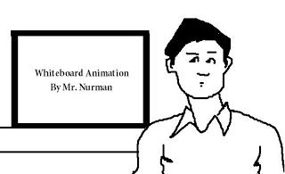 Whiteboard animation by Mr. Nurman learns to tickle your fancy