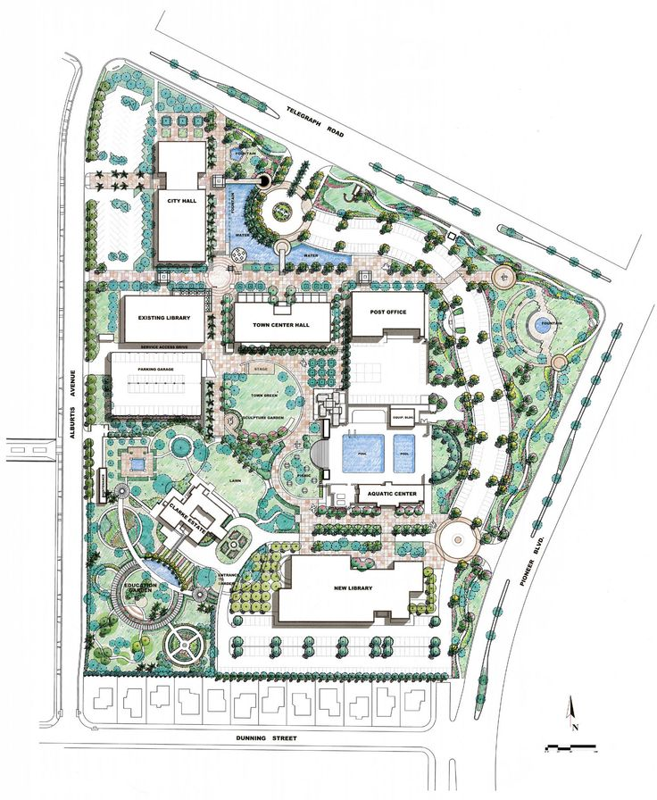 Town Center Master Plan - Santa Fe Springs