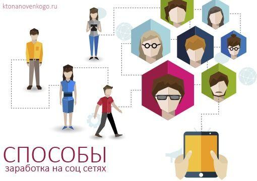 Vktarget — заработок в соцсетях Вконтакте, Фейсбук, Ютуб, Твиттер и других через ВкТаргет | KtoNaNovenkogo.ru - создание, продвижение и заработок на сайте