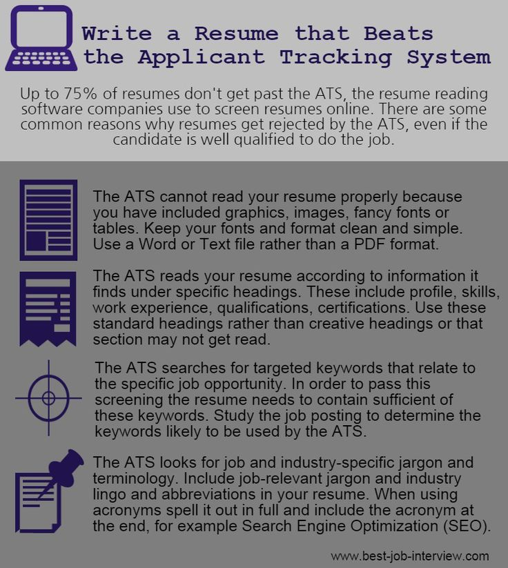 How to create a resume that beats the applicant tracking system