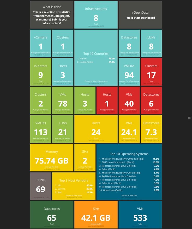14 best ui big data images on pinterest big data for Best data table design
