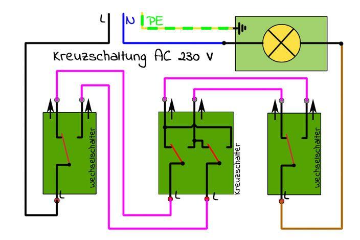 Wechselschaltung Und Kreuzschaltung Mit Schaltplan Campofant Schaltplan Elektroinstallation Haus Elektroinstallation