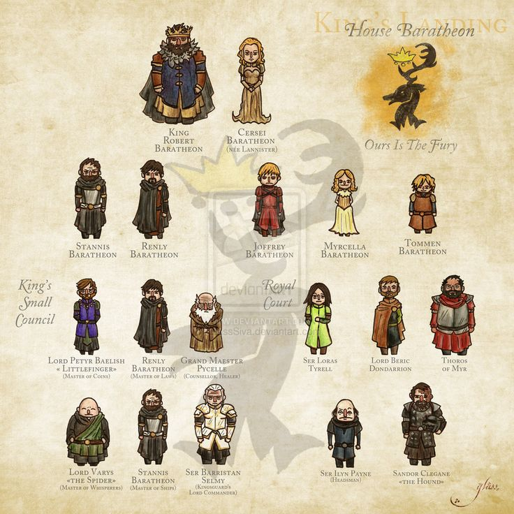 99 Best Images About House Baratheon On Pinterest