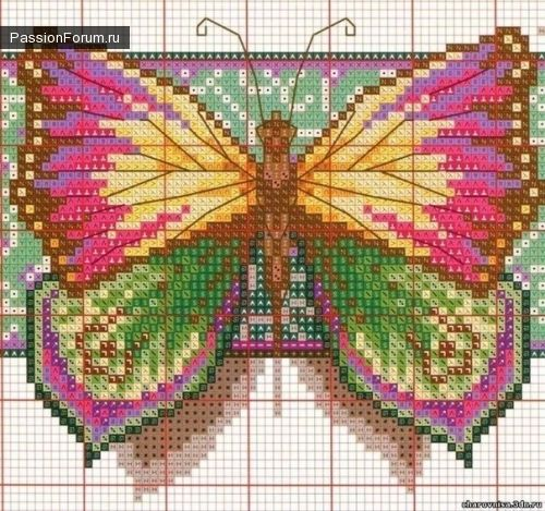 Butterfly Cross Stitch: