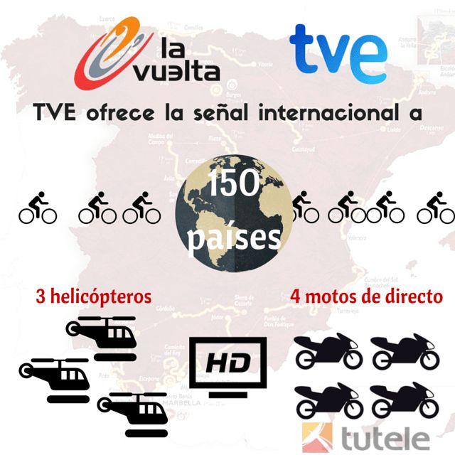 La Vuelta España 2015 - TVE