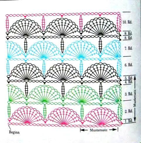 """......."""""""" Cassia's Blog """""""": Acessórios em croche...Diagram for crochet purse!"""
