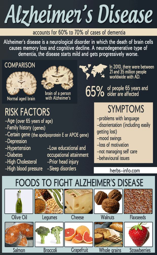 List Of 10 Foods Considered Helpful To Fight Alzheimer's Disease ►►…