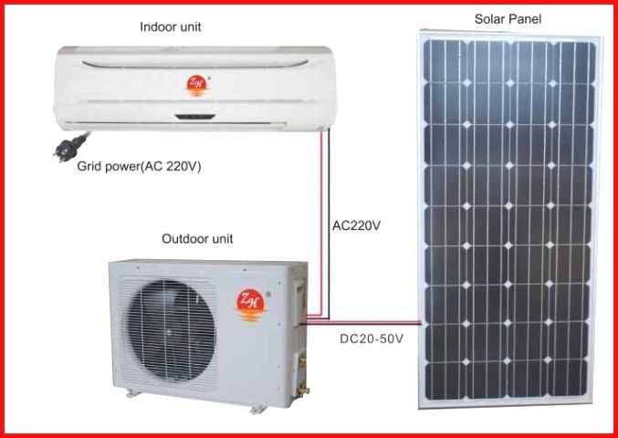 Solar Energy Harvesting Solar Panels Solar Panel Cost Solar Power Diy