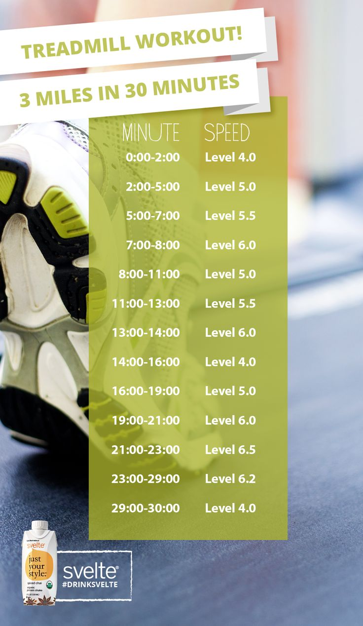 Get your intervals in, and you'll be burning calories for hours afterward!