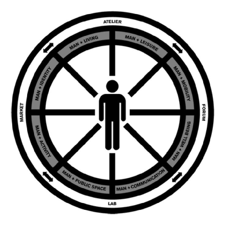 Kompas Curriculum