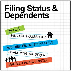 Filing requirements, filing status, and dependents are the foundation of every individual tax return. These basic concepts are also some of the most frequently misunderstood topics in tax law. Follow these links for more info.  On-Demand Webcast- http://pnwtaxschool.com/oc-catalog/all/section-220 Self-Paced Online (No videos)- http://pnwtaxschool.com/oc-catalog/all/section-237