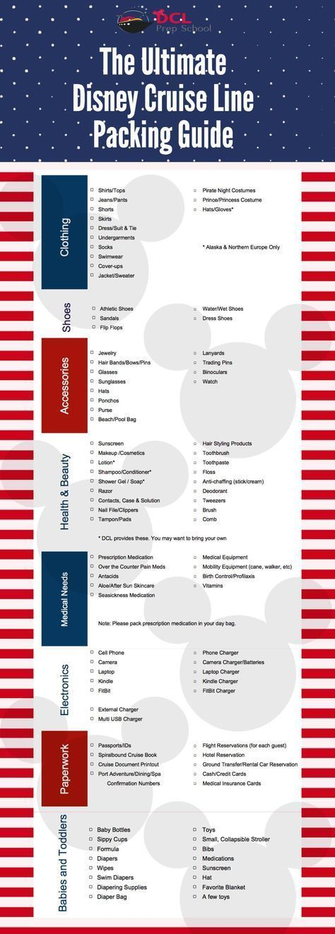 Ultimate Disney Cruise Line Packing List | A complete packing list for your Disney Cruise | What to pack for a Disney Cruise