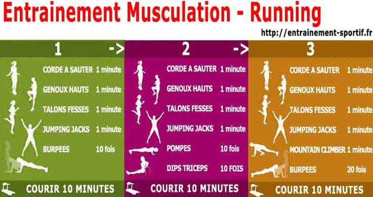 renforcement musculaire femme pour perdre du poids