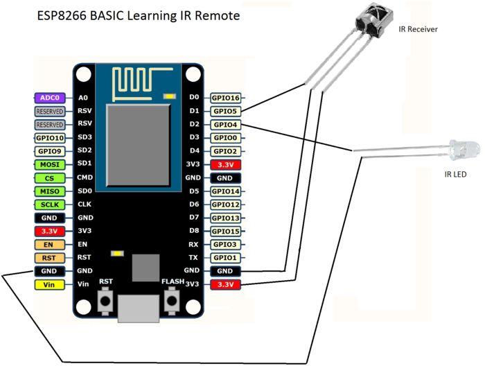 ARDUINO UNO R3 BASED 20A ROBOT CONTROL BOARD [RKI-1580]
