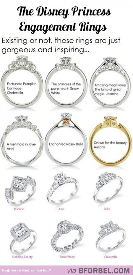 Disney Princess Engagement Rings…