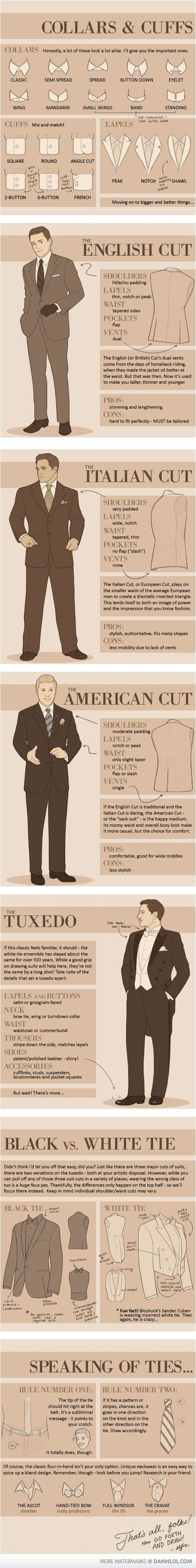 Mens Formal Wear Infographic - excellent data on collars cuffs, ties, tuxes, suits, etc.
