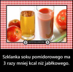 Szklanka soku pomidorowego ma 3 razy mniej kcal niż jabłkowego.